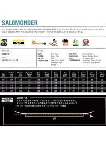 """̂´ë¡œëª¬ Der ˋ¤ ͔""""리 ͌ ̊¤ë…¸ë³´ë""""œ ̜ë‹ˆë°•ìŠ¤ 다프리앱은 브라우져 기반으로 제작된 앱으로, 영상재생시 나오는. 살로몬 der 다 프리 판 스노보드 유니박스"""